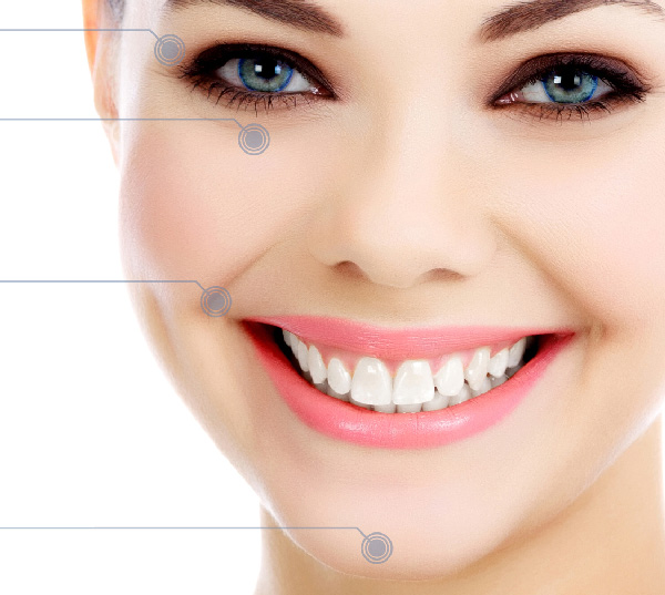 Dental Botox Injection Sites